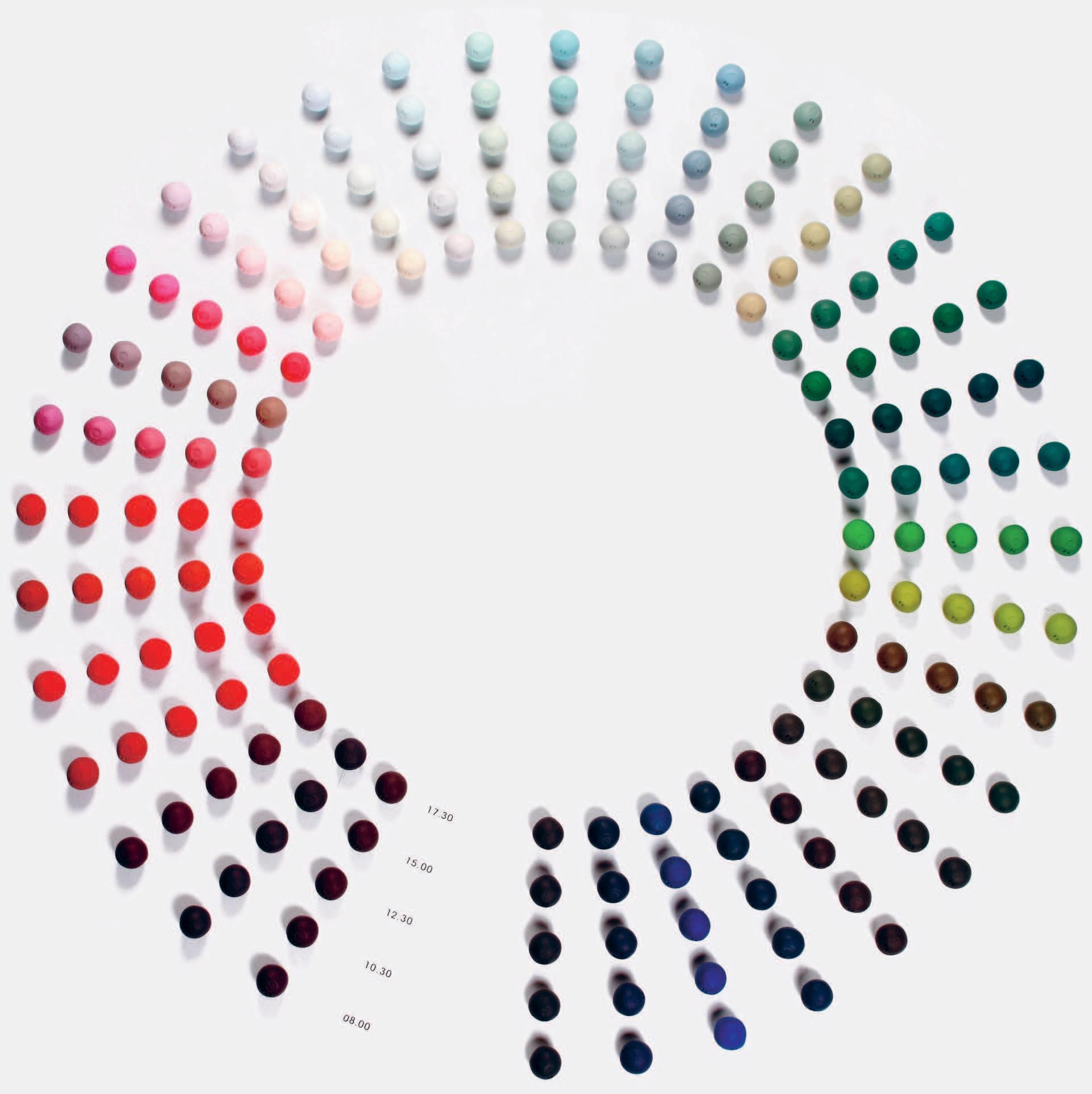 The secrets of color